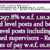 CPSE: DA @ 297.8% w.e.f. 1.10.2018 to Board level posts and below Board level posts including Non-unionised supervisors - Revision of scales of pay w.e.f. 01.01.1997