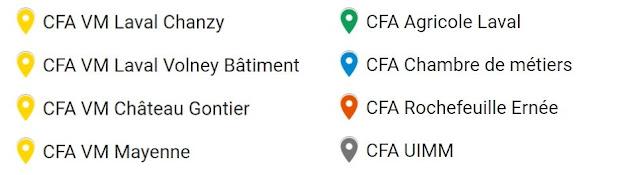 Liste des CFA en Mayenne