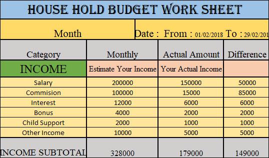 Home Budget Template