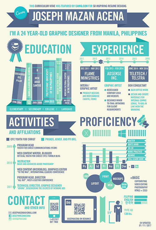 Creative-Resume-Example-34-for-your-Inspiration-by-Saltaalavista-Blog