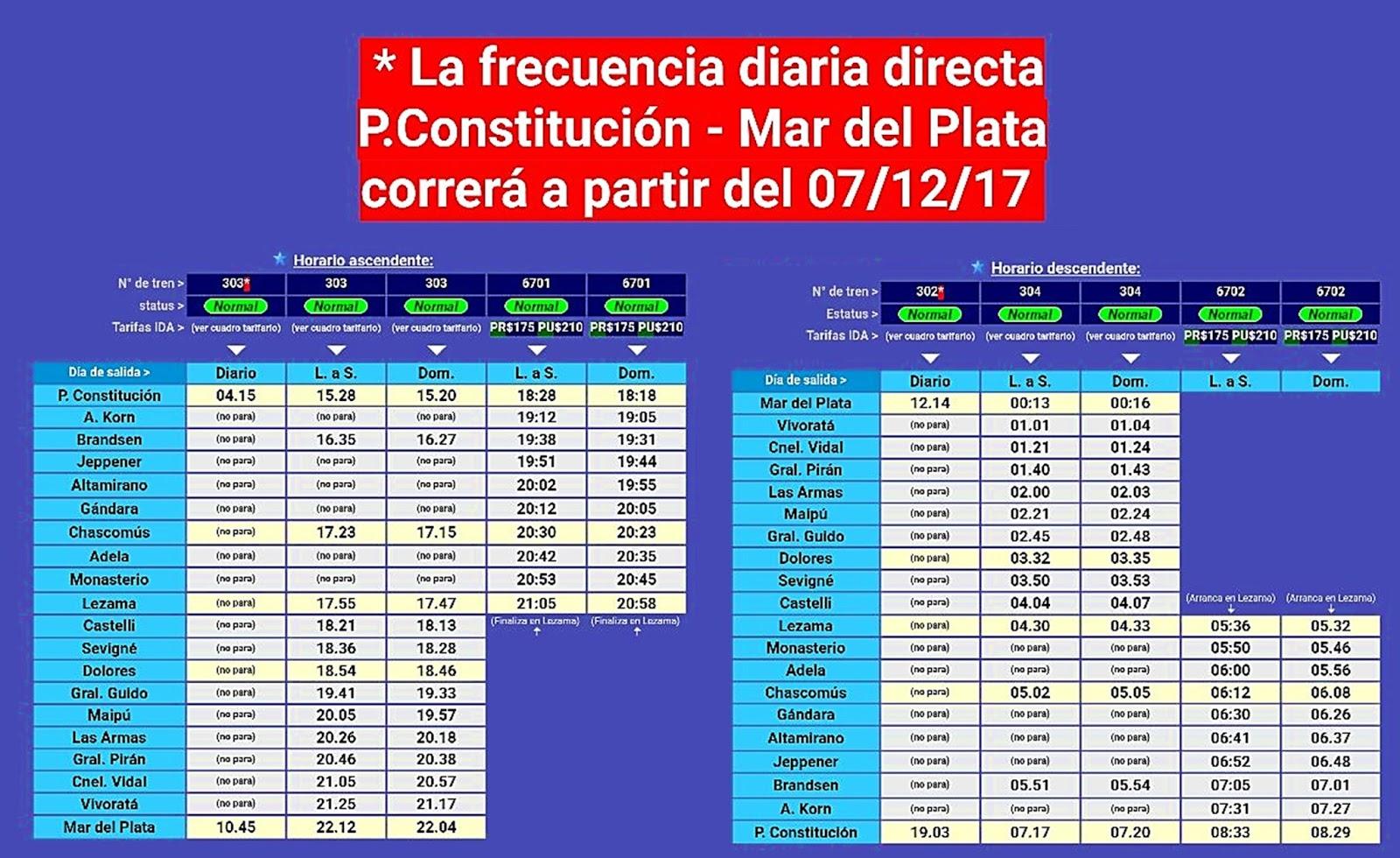 Agrupación Ferroviaria \