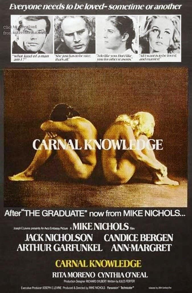 Watch Movie Online Carnal Knowledge (1971)