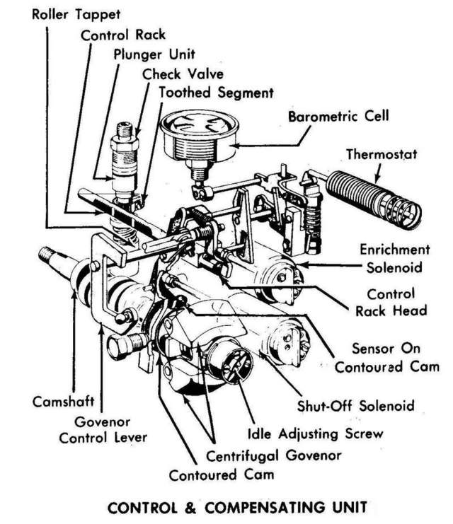 Exploded View Briggs And Stratton Engines - Sh3.ME