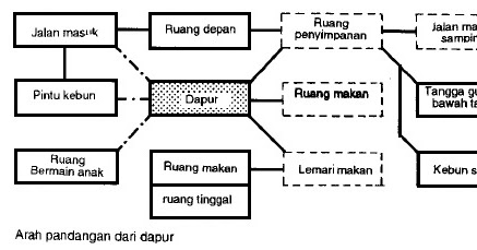 Image Result For Desain Isi