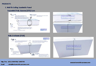 Insulated Sandwich Panel INDOMODULE