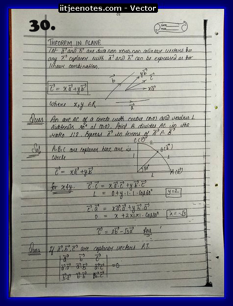 Vector Class 11 problems5