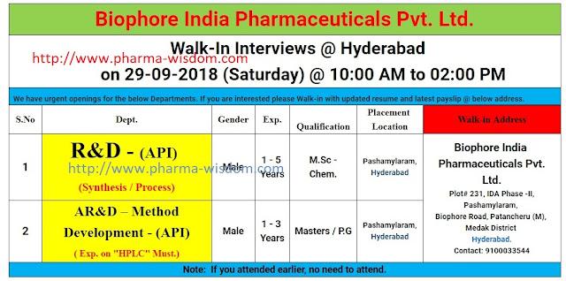 pharma wisdom Jobs