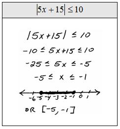 Openalgebra Com Absolute Value Inequalities