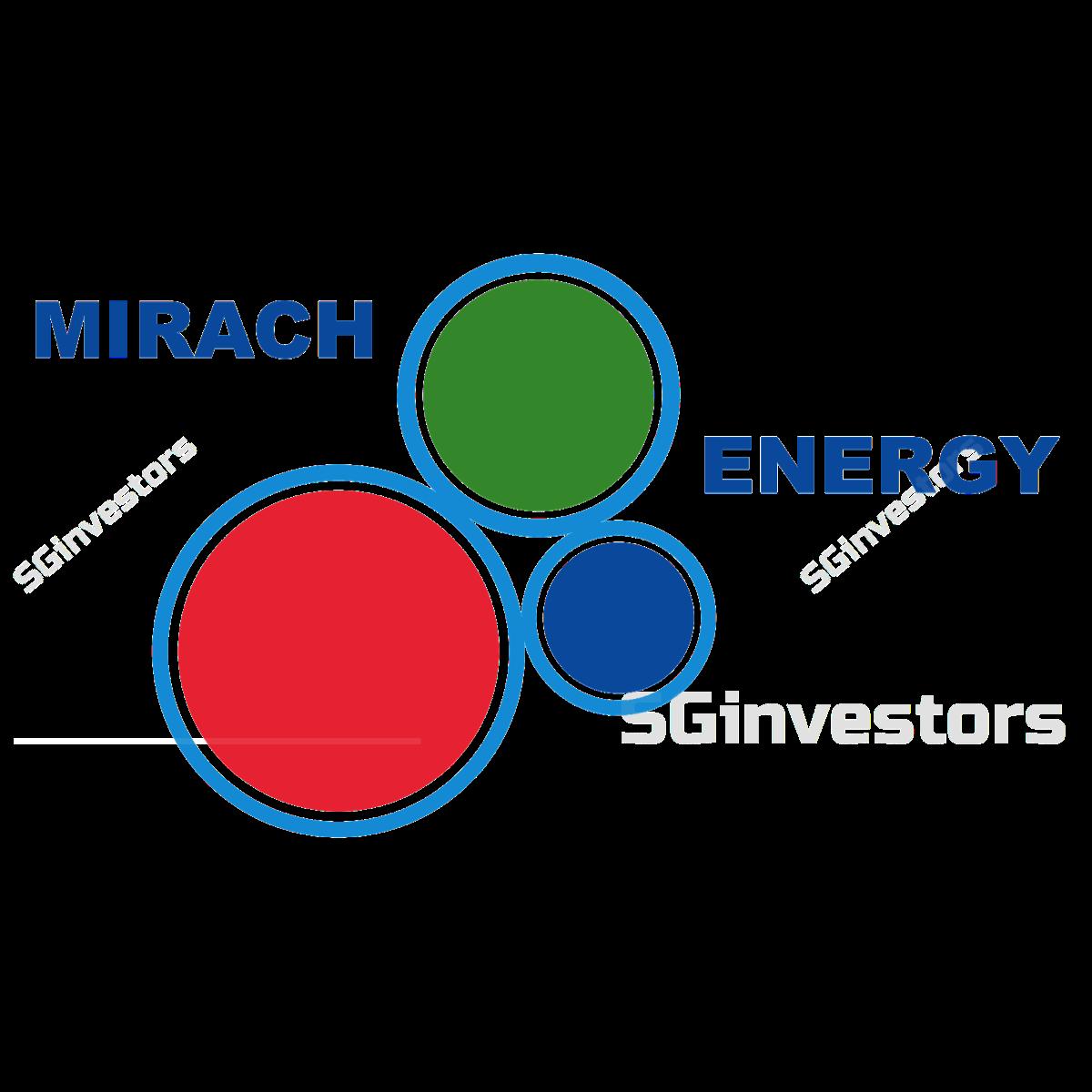 MIRACH ENERGY LIMITED (SGX:AWO) @ SGinvestors.io