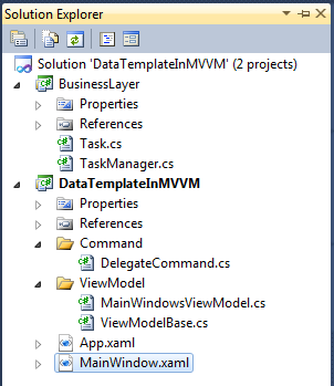 Sanganak Authority: ListBox Data template in WPF MVVM sample