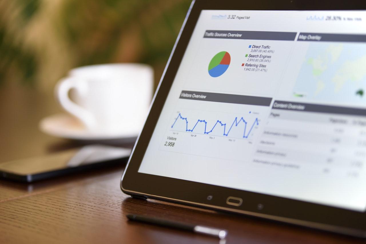 Metrics Charts Measuring Efectiveness