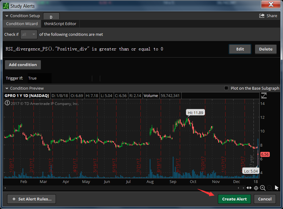How to set up indicators for email and SMS alerts in Thinkorswim TOS