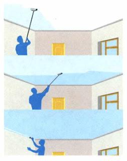 Схема покраски потолка своими руками