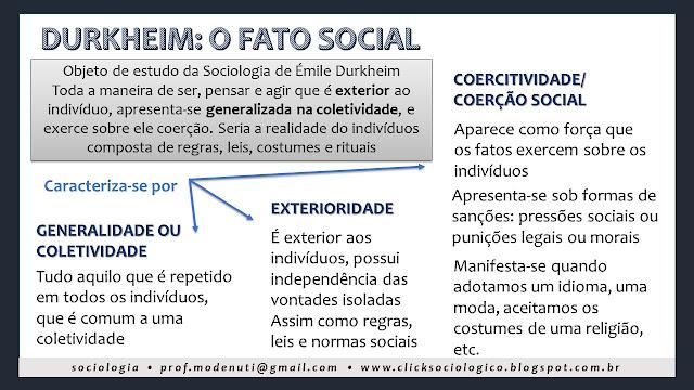 resumo mapa conceitual Émile Durkheim Click Sociológico