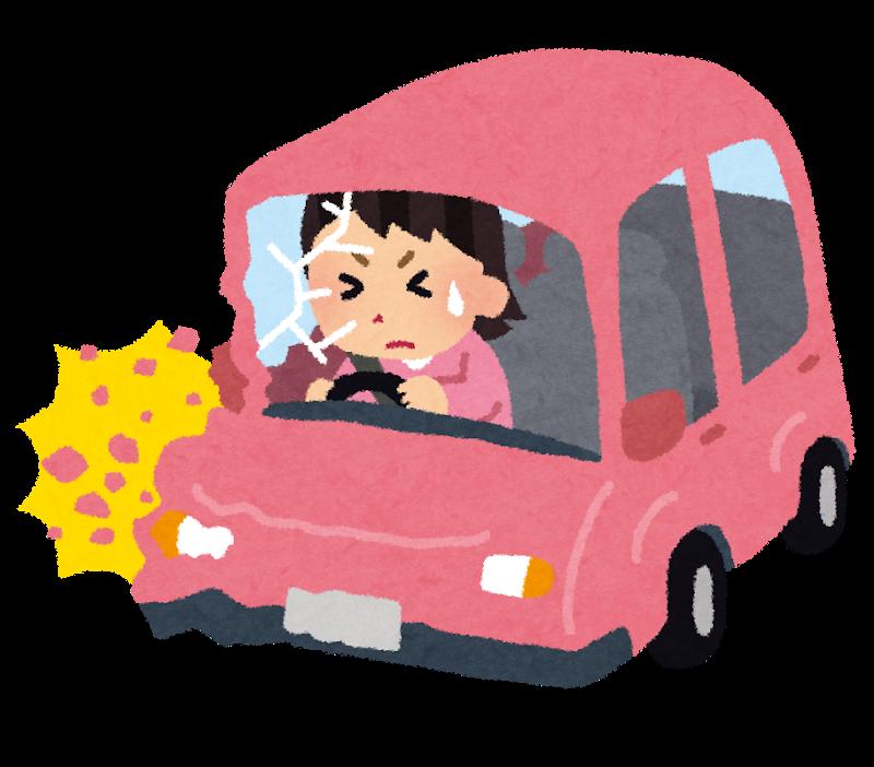 図:自動車衝突事故