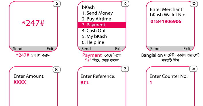 How to Banglalion internet bill pay through mobile banking