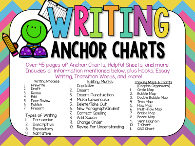 fishing for education writing anchor charts i just finished working on my writing anchor charts and it s uploaded on tpt my reading anchor charts still seem to be a hit on tpt so i like to create