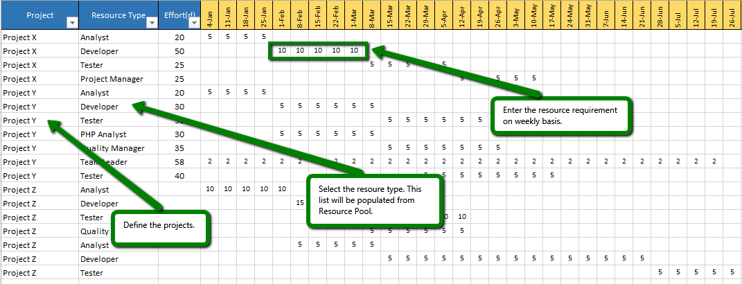 availability template excel - capacity planning template excel download free project