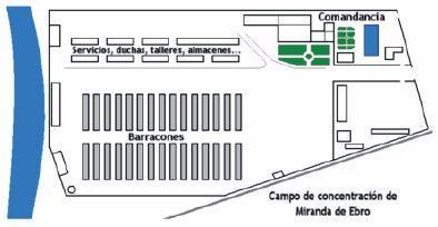 Campo de concentración de Miranda de Ebro
