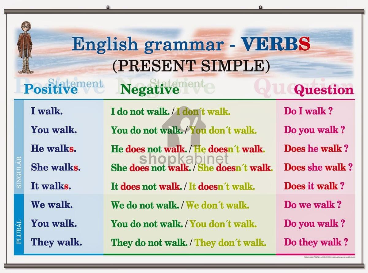 English Primary 4th Grade Primary