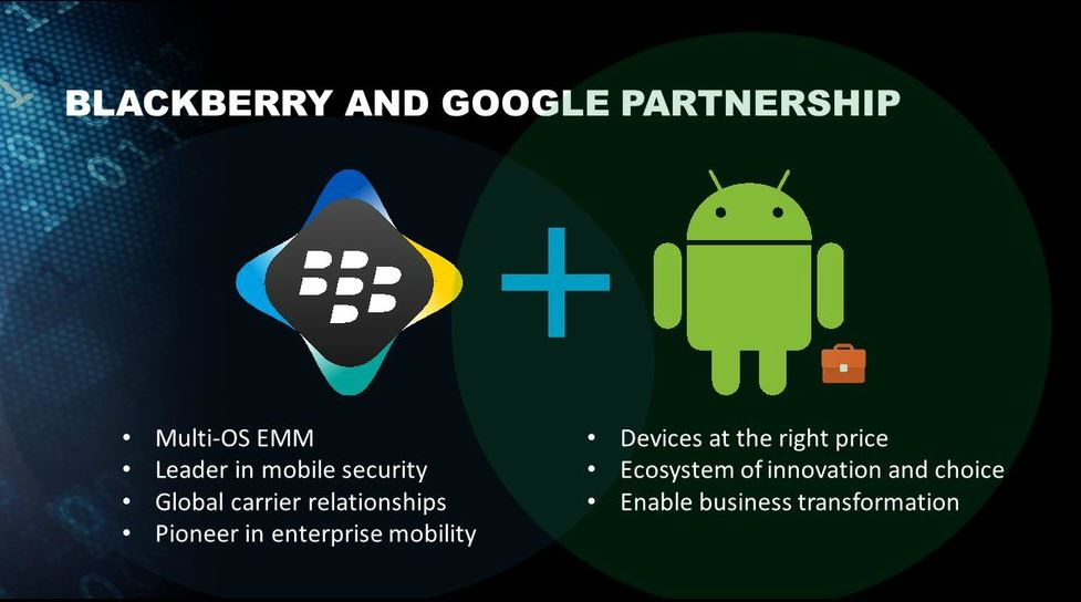 blackberry-android-google-priv-security