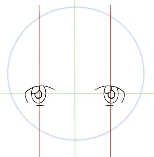 centrer et dessiner l'iris