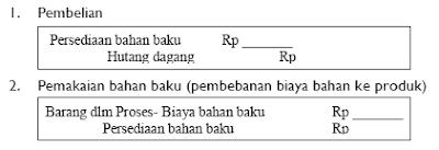 Prosedur Akuntansi dalam Sistem Biaya Taksiran