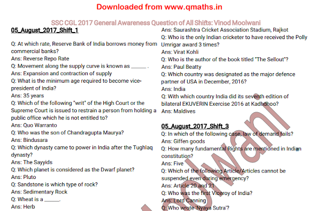 January To June Current Affairs 2015 Pdf