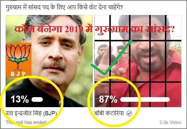 bobby-kataria-win-online-poll-from-gurugram-mp-rao-indrajeet-singh
