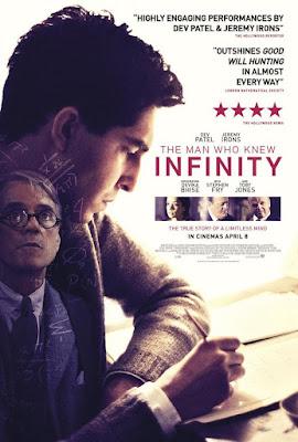 The Man Who Knew Infinity 2015 DVD R1 NTSC Latino