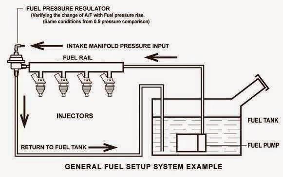 Daihatsu Fuel Pressure Diagram | Wiring Diagram on