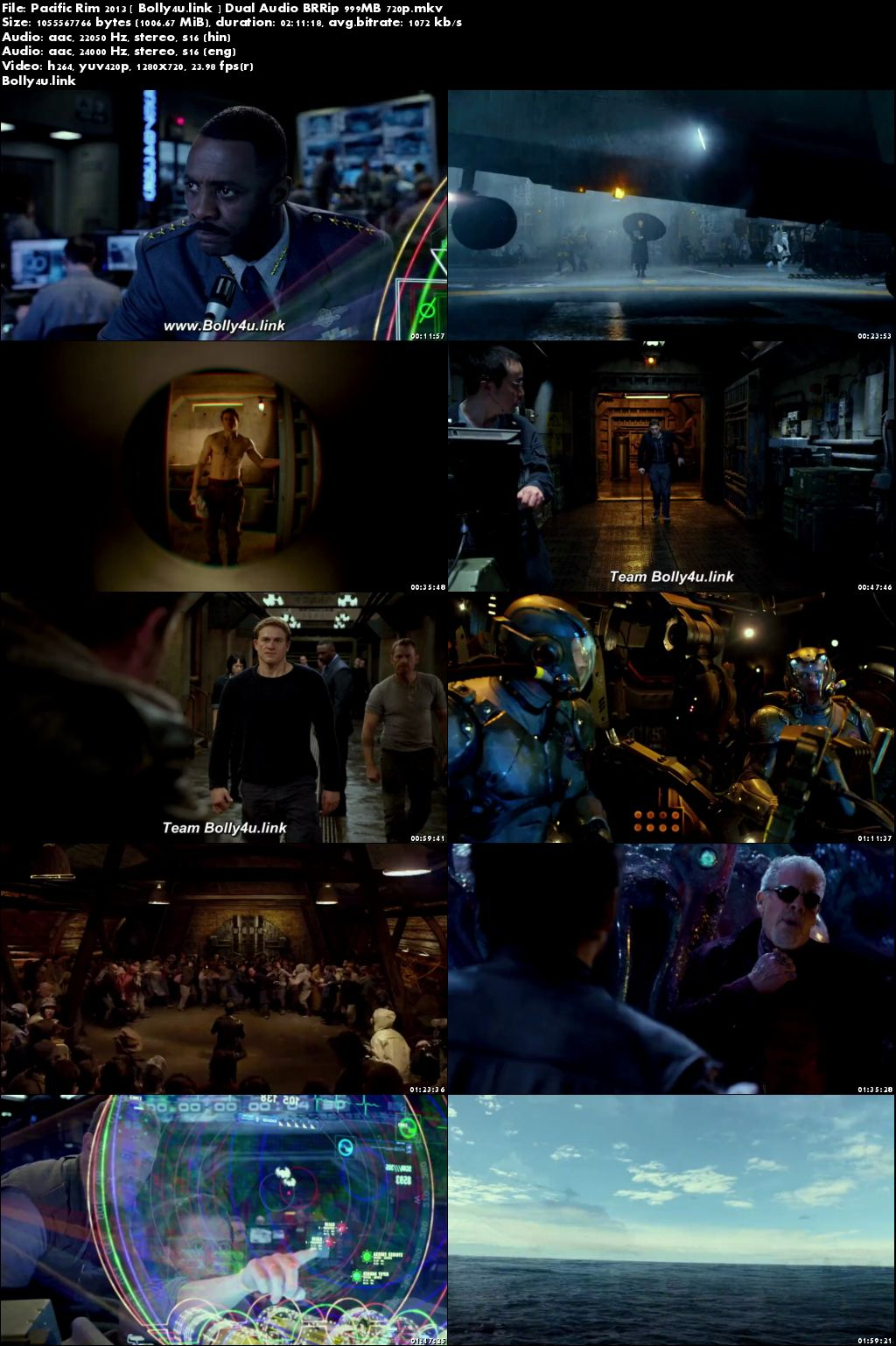 Pacific Rim 2013 BRRip 999Mb Hindi Dual Audio 720p Download