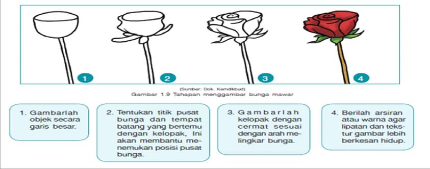 Contoh Rpp Download Rpp Lengkap Kurikulum 2013 Contoh Rpp Oldies Bugis Makassar Contoh Rpp Seni Budaya Smp Kelas Vii Kurikulum