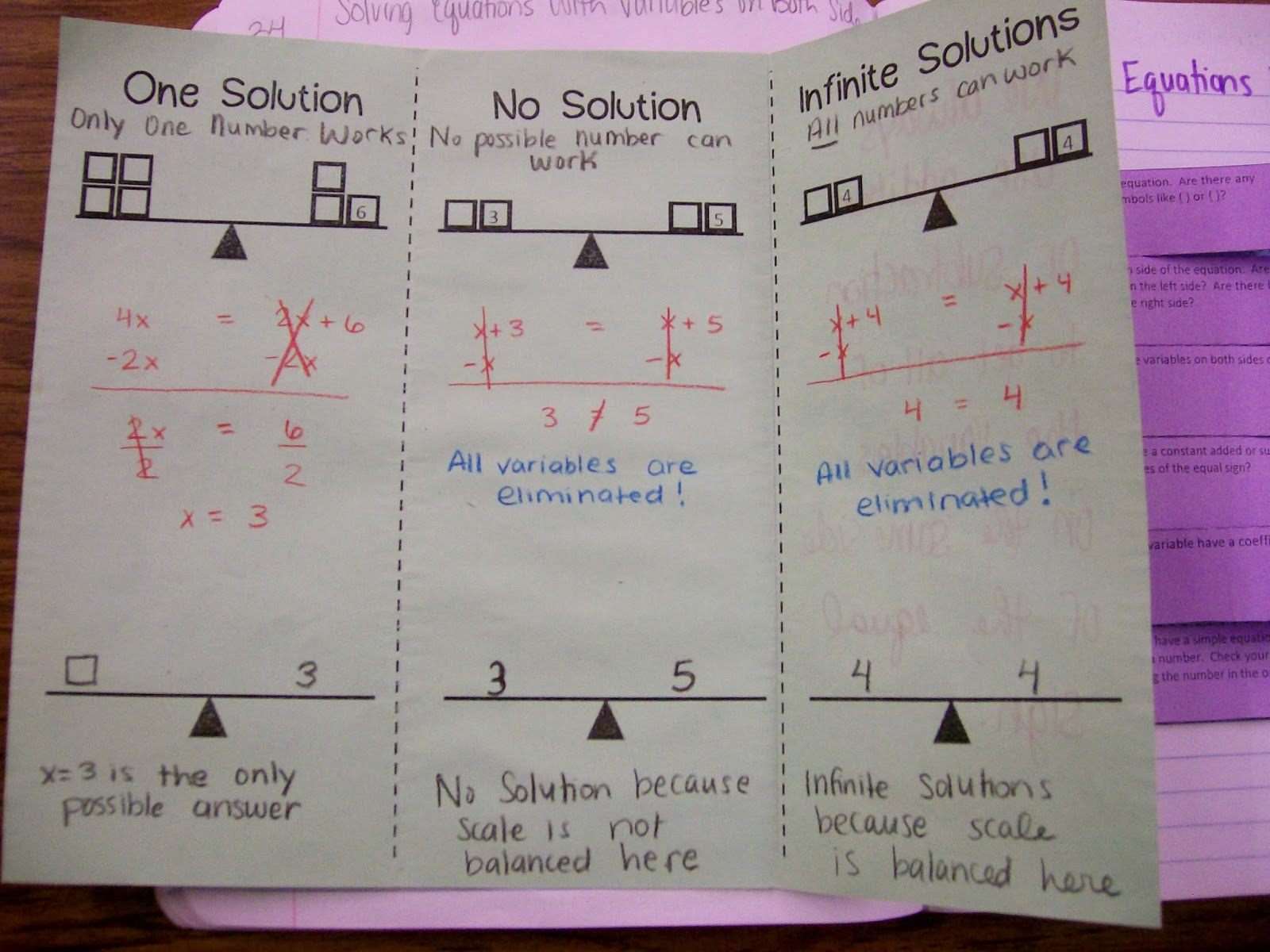 Math = Love: Algebra 1 INB Pages - Solving Equations