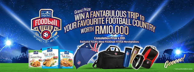 Win a Fabulous Trip To Your Favourite Football Country
