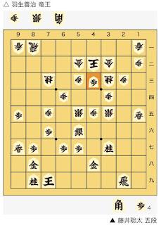 朝日杯将棋オープン戦 藤井聡太 五段 対 羽生善治 竜王3
