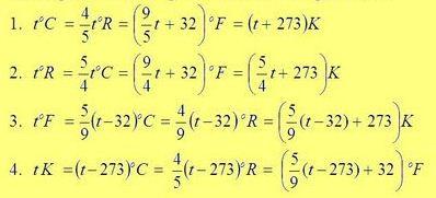 Pengertian dan Rumus Menghitung Konversi Satuan Suhu (Celsius, Reamur, Kelvin, Fahrenheit)