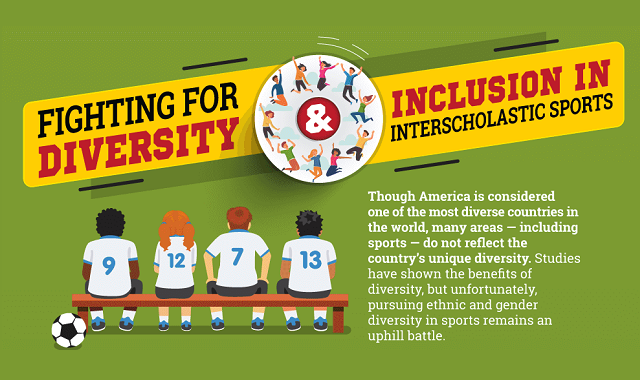 Diversity in Interscholastic Sports in the US