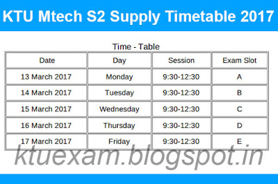 KTU Mtech S2 Supply Timetable 2017