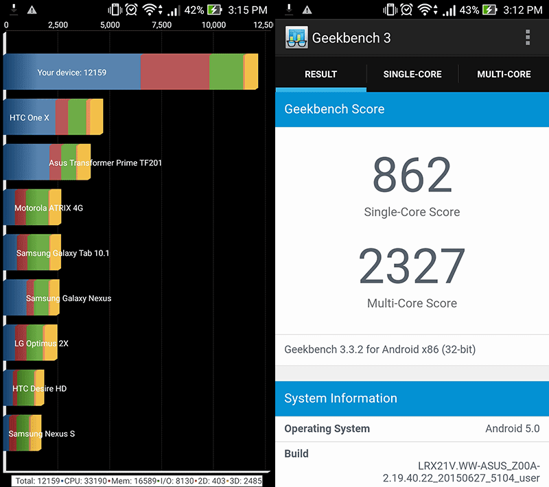 Quadrant and Geekbench score