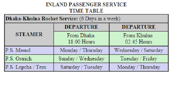 Dhaka-Khulna Rocket/Steamer Service Fare and Schedule