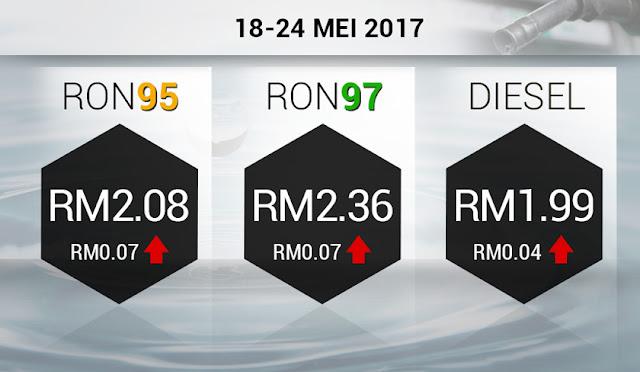 Harga Petrol, Diesel Naik Bermula 18 Mei