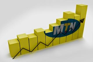 MTN Bar Chart