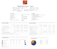 CIBC Monthly Income fund