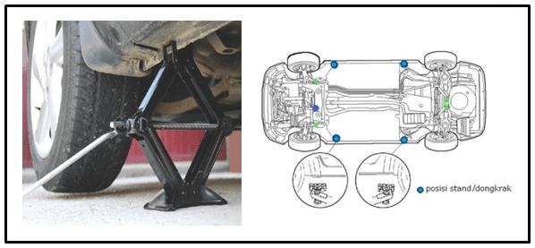 Cara mengganti ban mobil sendiri sebenarnya cukup mudah untuk dilakukan dan sudah sepatutn Cara mengganti ban mobil