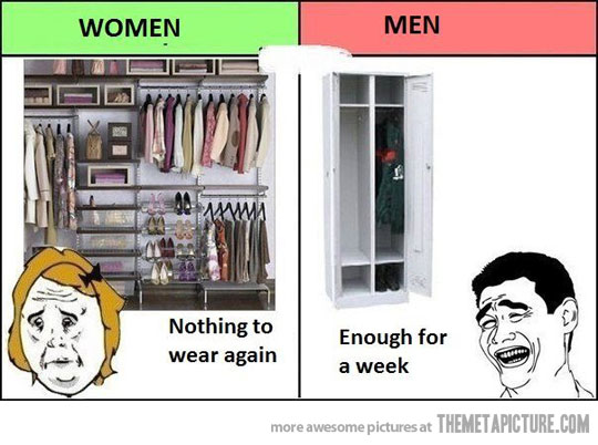 wardrobe differences