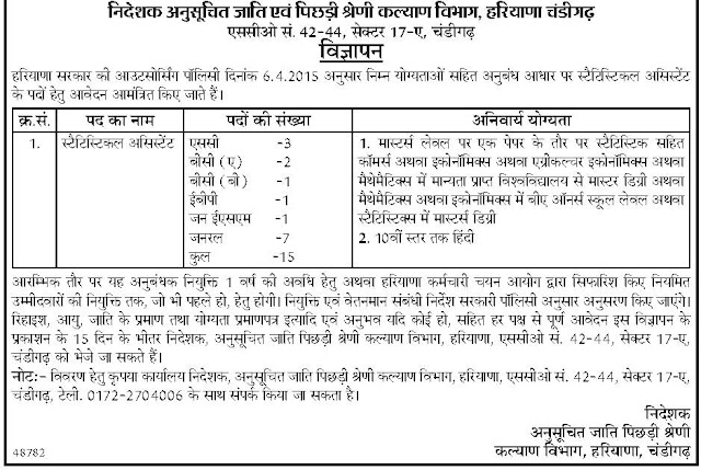 Welfare of Schedule Castes and Backward Classes Department