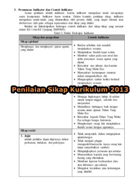 Contoh Penilaian Pencapaian Kompetensi Sikap pada Kurikulum 2013 (Tabel)
