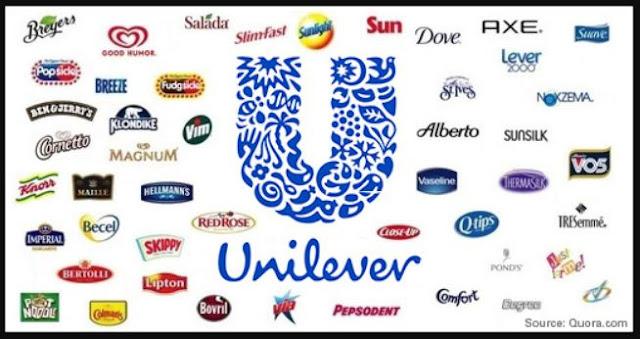 Lowongan Kerja Pt Unilever Indonesia Tbk Pak Pandani