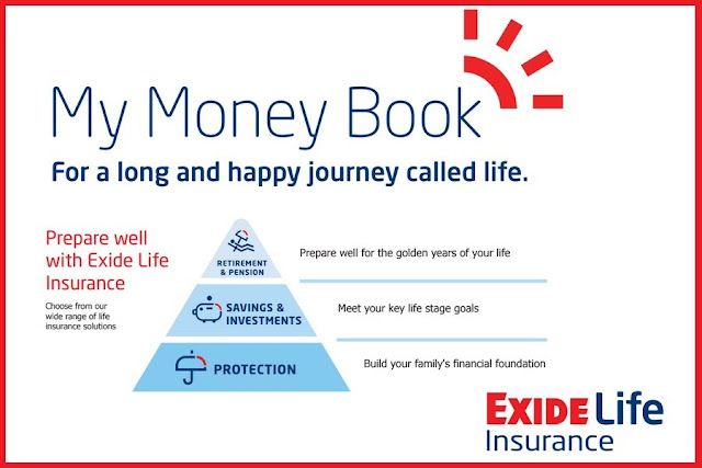 Plan Your Long And Happy Life With Exide Life's My Money Book